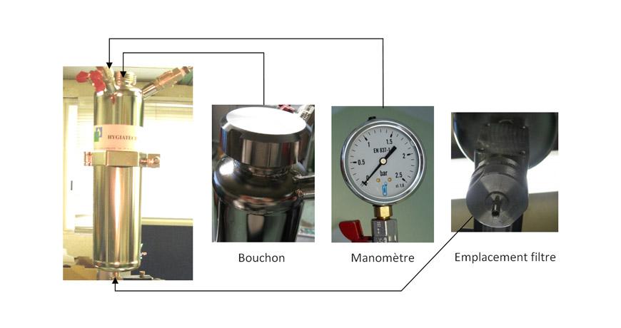 Bouchon manomètre emplacement filtre